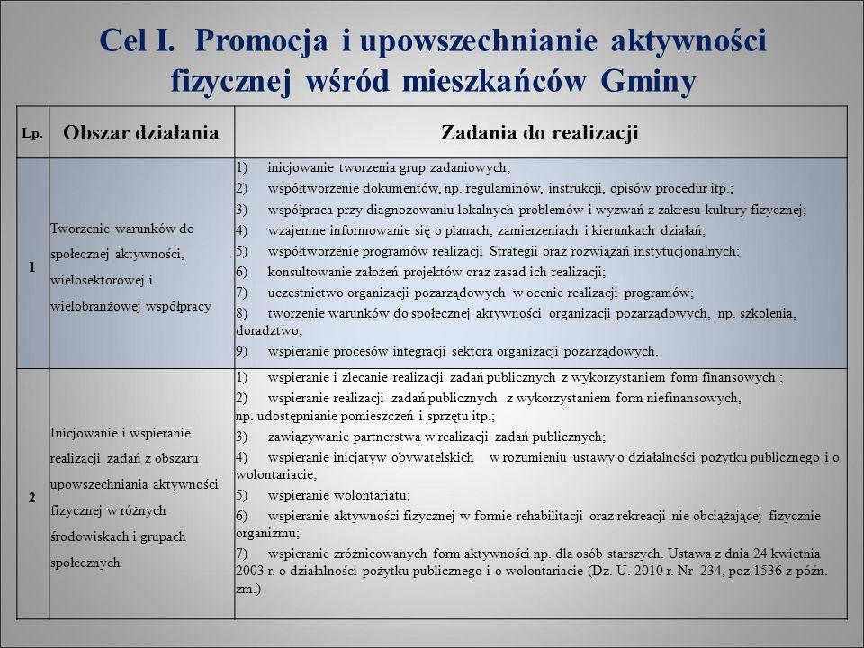 Cel I. Promocja i upowszechnianie aktywności fizycznej wśród mieszkańców Gminy Lp. Obszar działaniaZadania do realizacji 1 Tworzenie warunków do społe