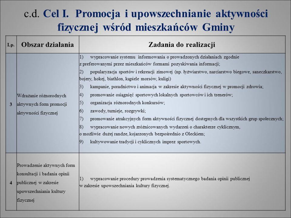c.d. Cel I. Promocja i upowszechnianie aktywności fizycznej wśród mieszkańców Gminy Lp. Obszar działaniaZadania do realizacji 3 Wdrażanie różnorodnych