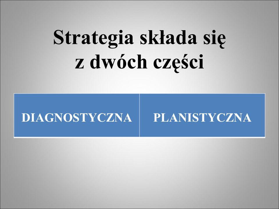 Strategia składa się z dwóch części DIAGNOSTYCZNAPLANISTYCZNA