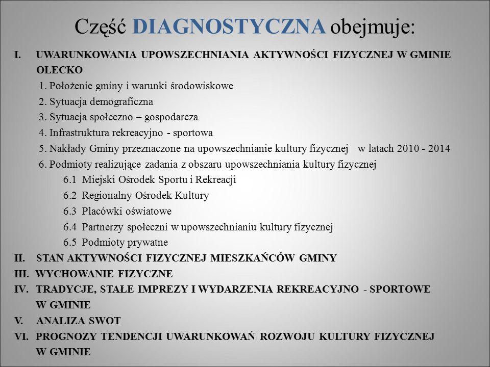 Część DIAGNOSTYCZNA obejmuje: I.UWARUNKOWANIA UPOWSZECHNIANIA AKTYWNOŚCI FIZYCZNEJ W GMINIE OLECKO 1.