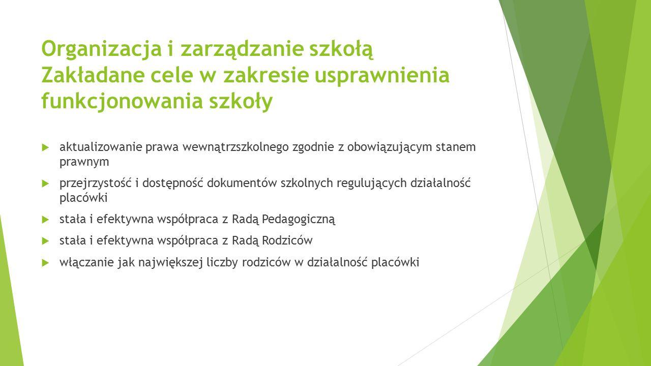Organizacja i zarządzanie szkołą Zakładane cele w zakresie usprawnienia funkcjonowania szkoły  aktualizowanie prawa wewnątrzszkolnego zgodnie z obowiązującym stanem prawnym  przejrzystość i dostępność dokumentów szkolnych regulujących działalność placówki  stała i efektywna współpraca z Radą Pedagogiczną  stała i efektywna współpraca z Radą Rodziców  włączanie jak największej liczby rodziców w działalność placówki