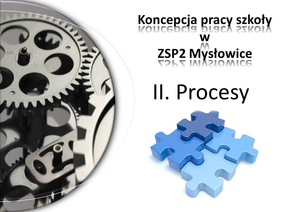 II. Procesy