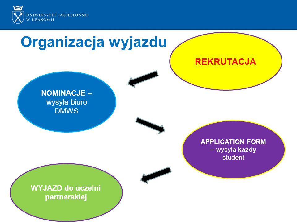 Organizacja wyjazdu NOMINACJE – wysyła biuro DMWS APPLICATION FORM – wysyła każdy student WYJAZD do uczelni partnerskiej REKRUTACJA