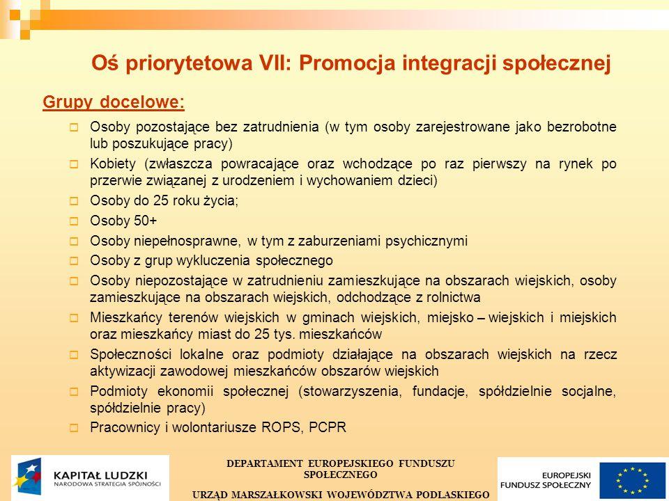 18 Oś priorytetowa VII: Promocja integracji społecznej Grupy docelowe:  Osoby pozostające bez zatrudnienia (w tym osoby zarejestrowane jako bezrobotn