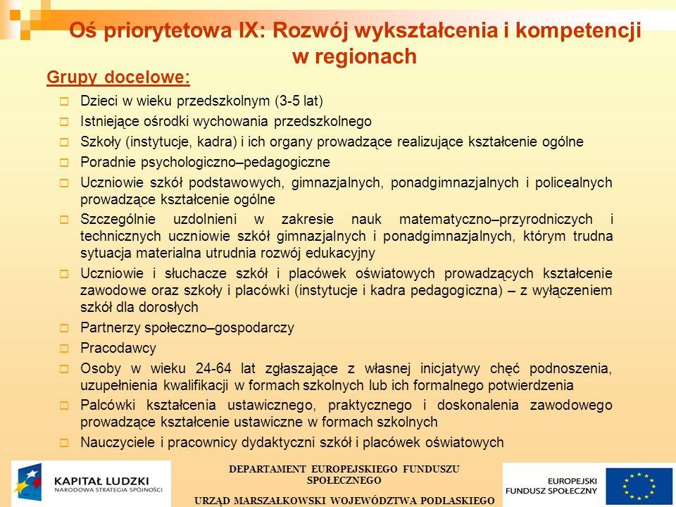 31 Oś priorytetowa IX: Rozwój wykształcenia i kompetencji w regionach Grupy docelowe:  Dzieci w wieku przedszkolnym (3-5 lat)  Istniejące ośrodki wy