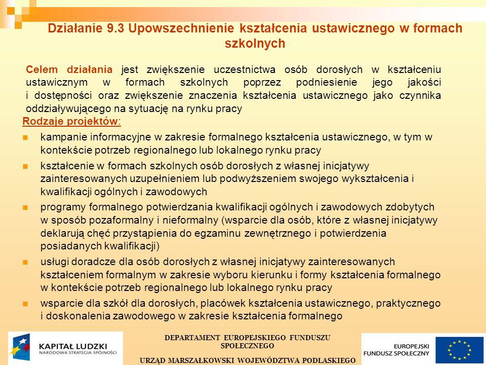 34 Działanie 9.3 Upowszechnienie kształcenia ustawicznego w formach szkolnych Celem działania jest zwiększenie uczestnictwa osób dorosłych w kształcen