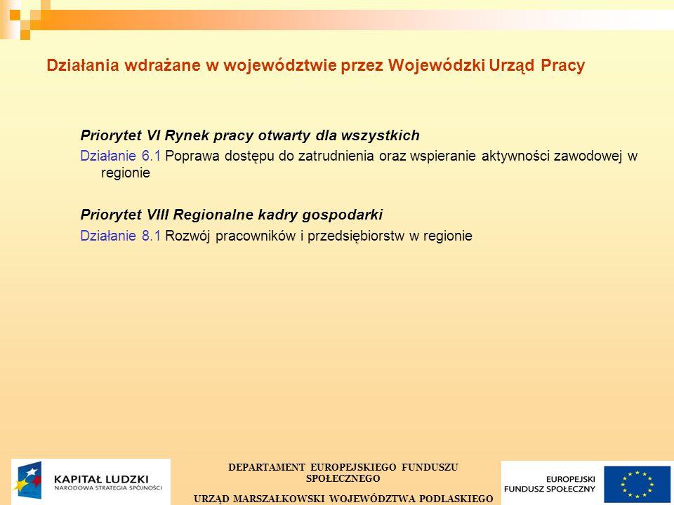 8 Działania wdrażane w województwie przez Wojewódzki Urząd Pracy Priorytet VI Rynek pracy otwarty dla wszystkich Działanie 6.1 Poprawa dostępu do zatr