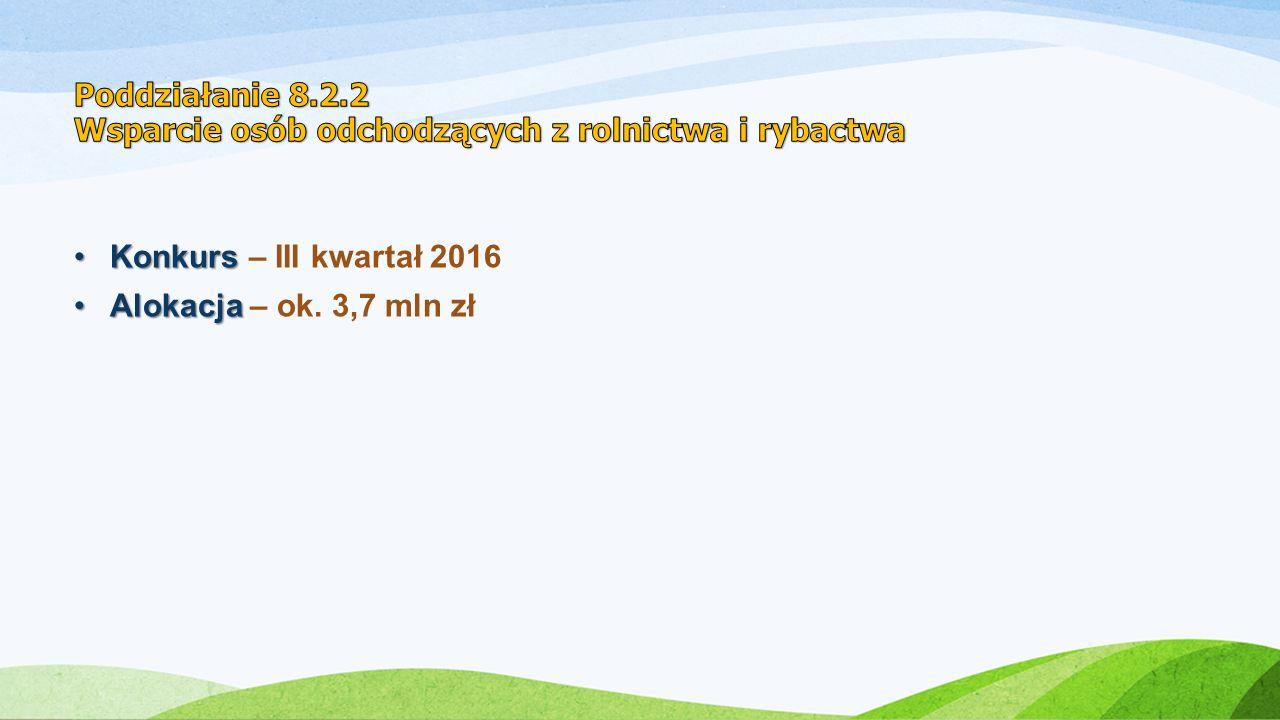 KonkursKonkurs – III kwartał 2016 AlokacjaAlokacja – ok. 3,7 mln zł