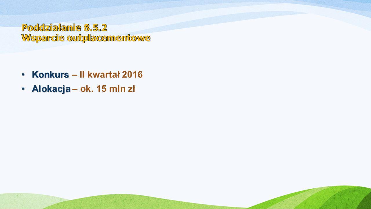 KonkursKonkurs – II kwartał 2016 AlokacjaAlokacja – ok. 15 mln zł