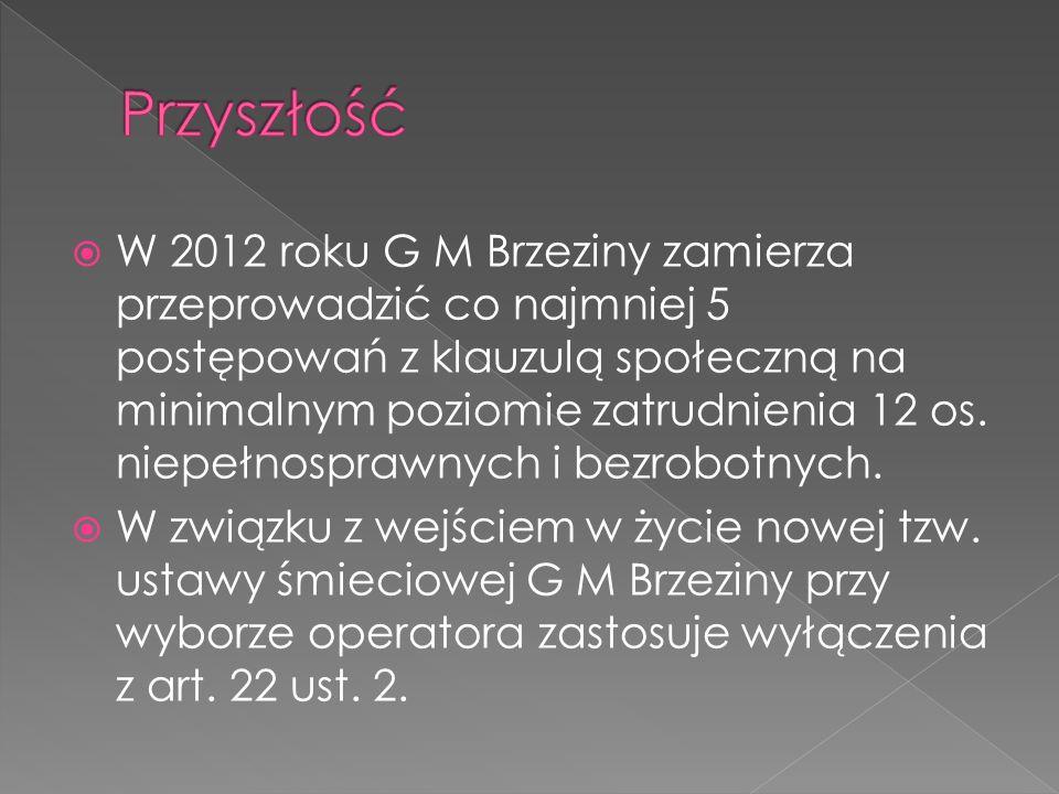  W 2012 roku G M Brzeziny zamierza przeprowadzić co najmniej 5 postępowań z klauzulą społeczną na minimalnym poziomie zatrudnienia 12 os. niepełnospr