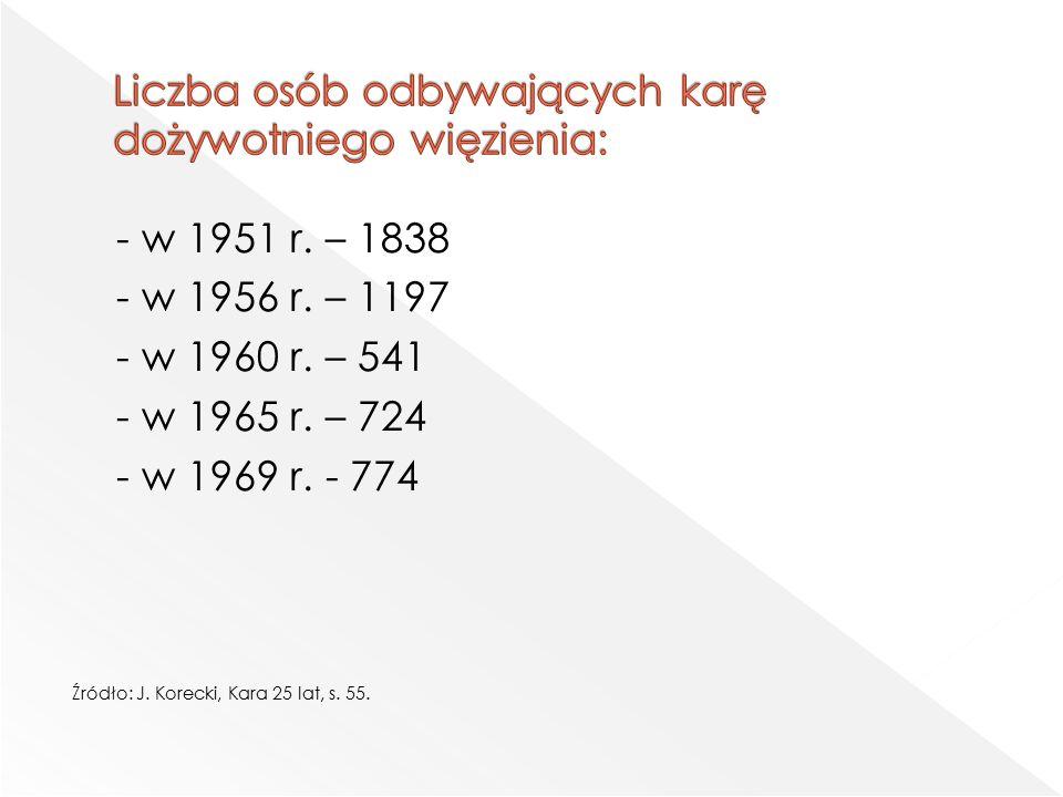 - w 1951 r. – 1838 - w 1956 r. – 1197 - w 1960 r.