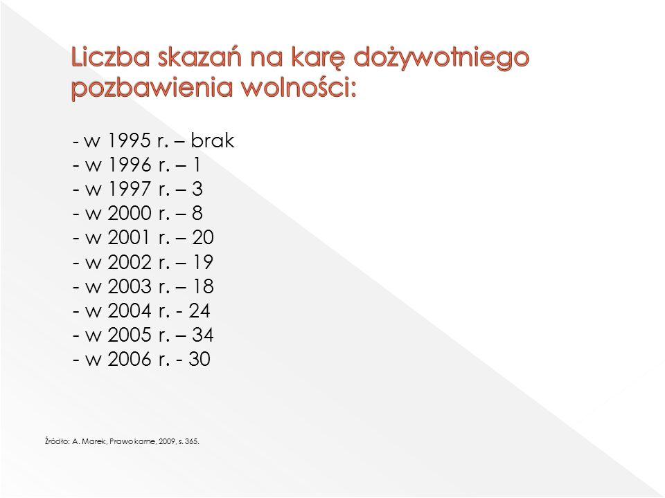 - w 1995 r. – brak - w 1996 r. – 1 - w 1997 r. – 3 - w 2000 r.
