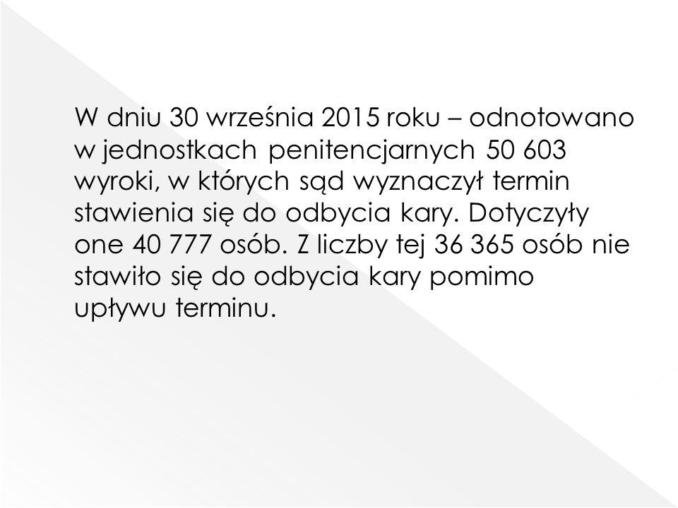 Źródło : sprawozdania statystyczne MS ZK – 2, MS ZK – 8, baza danych o osobach pozbawionych wolności oraz dane własne CZSW