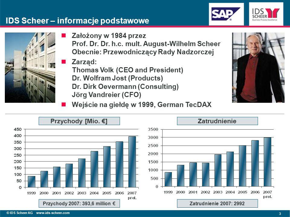 © IDS Scheer AG www.ids-scheer.com 3 Założony w 1984 przez Prof.