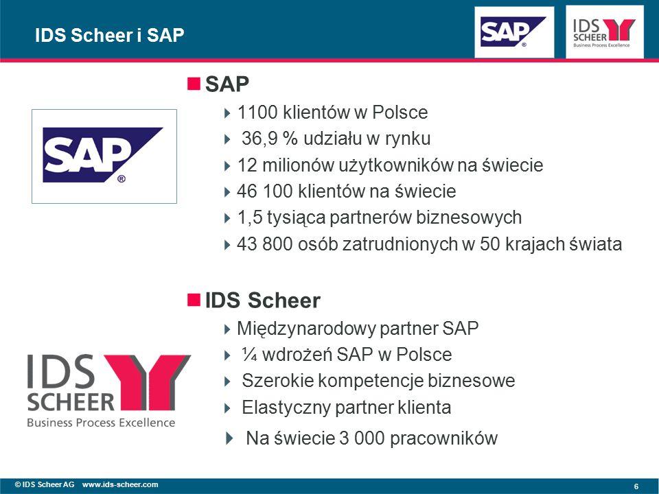 © IDS Scheer AG www.ids-scheer.com 6 SAP  1100 klientów w Polsce  36,9 % udziału w rynku  12 milionów użytkowników na świecie  46 100 klientów na świecie  1,5 tysiąca partnerów biznesowych  43 800 osób zatrudnionych w 50 krajach świata IDS Scheer  Międzynarodowy partner SAP  ¼ wdrożeń SAP w Polsce  Szerokie kompetencje biznesowe  Elastyczny partner klienta  Na świecie 3 000 pracowników IDS Scheer i SAP
