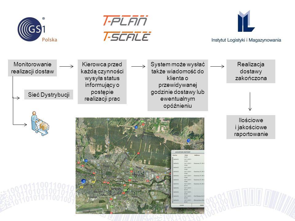 Monitorowanie realizacji dostaw Realizacja dostawy zakończona Ilościowe i jakościowe raportowanie Kierowca przed każdą czynności wysyła status informu