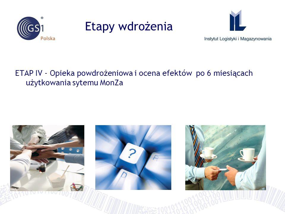 ETAP IV - Opieka powdrożeniowa i ocena efektów po 6 miesiącach użytkowania sytemu MonZa Etapy wdrożenia