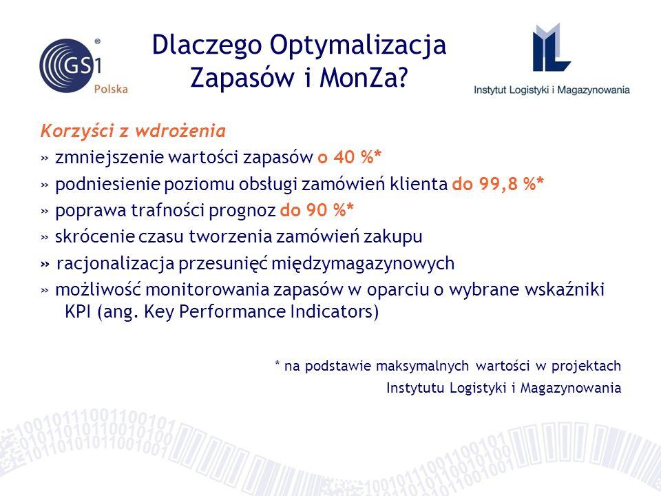 Dlaczego Optymalizacja Zapasów i MonZa.