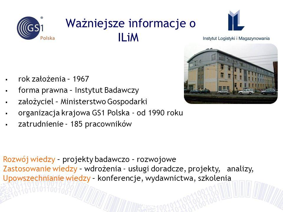  rok założenia – 1967  forma prawna – Instytut Badawczy  założyciel – Ministerstwo Gospodarki  organizacja krajowa GS1 Polska - od 1990 roku  zatrudnienie - 185 pracowników Rozwój wiedzy – projekty badawczo – rozwojowe Zastosowanie wiedzy – wdrożenia - usługi doradcze, projekty, analizy, Upowszechnianie wiedzy – konferencje, wydawnictwa, szkolenia Ważniejsze informacje o ILiM