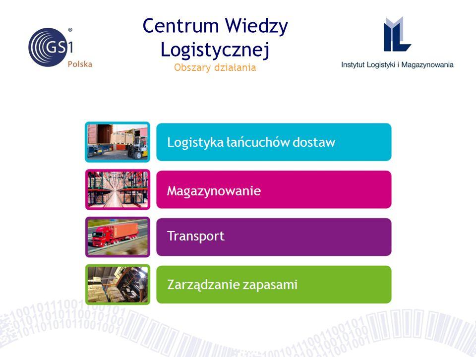 Centrum Wiedzy Logistycznej Obszary działania Logistyka łańcuchów dostaw Magazynowanie Transport Zarządzanie zapasami