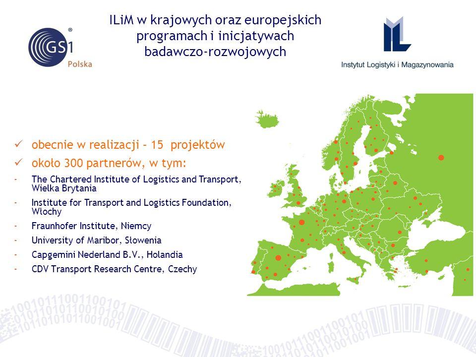 ILiM w krajowych oraz europejskich programach i inicjatywach badawczo-rozwojowych obecnie w realizacji – 15 projektów około 300 partnerów, w tym: -The Chartered Institute of Logistics and Transport, Wielka Brytania -Institute for Transport and Logistics Foundation, Włochy -Fraunhofer Institute, Niemcy -University of Maribor, Słowenia -Capgemini Nederland B.V., Holandia -CDV Transport Research Centre, Czechy