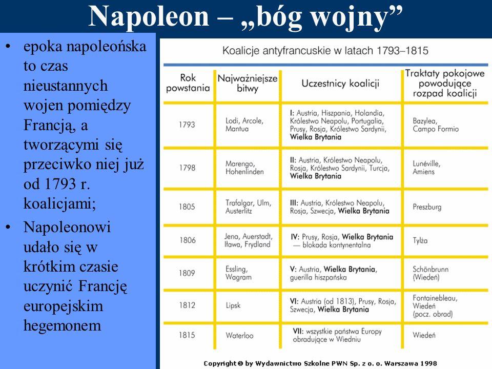 """Napoleon – """"bóg wojny"""" epoka napoleońska to czas nieustannych wojen pomiędzy Francją, a tworzącymi się przeciwko niej już od 1793 r. koalicjami; Napol"""