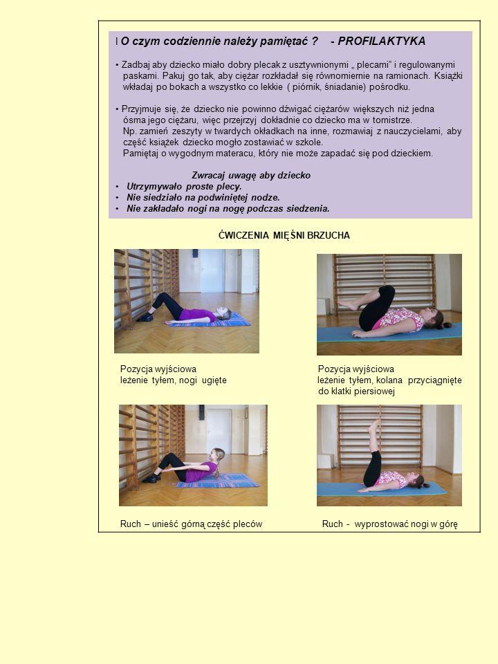 ĆWICZENIA MIĘŚNI BRZUCHA Pozycja wyjściowa Pozycja wyjściowa leżenie tyłem, nogi ugięte leżenie tyłem, kolana przyciągnięte do klatki piersiowej Ruch