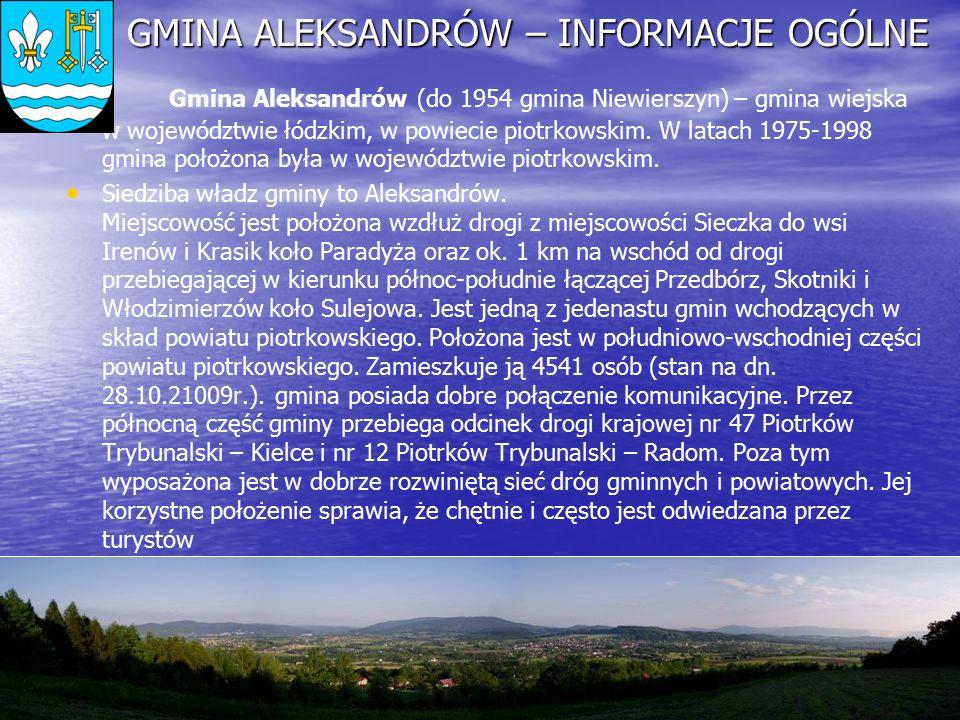 GMINA ALEKSANDRÓW – INFORMACJE OGÓLNE Gmina Aleksandrów (do 1954 gmina Niewierszyn) – gmina wiejska w województwie łódzkim, w powiecie piotrkowskim.