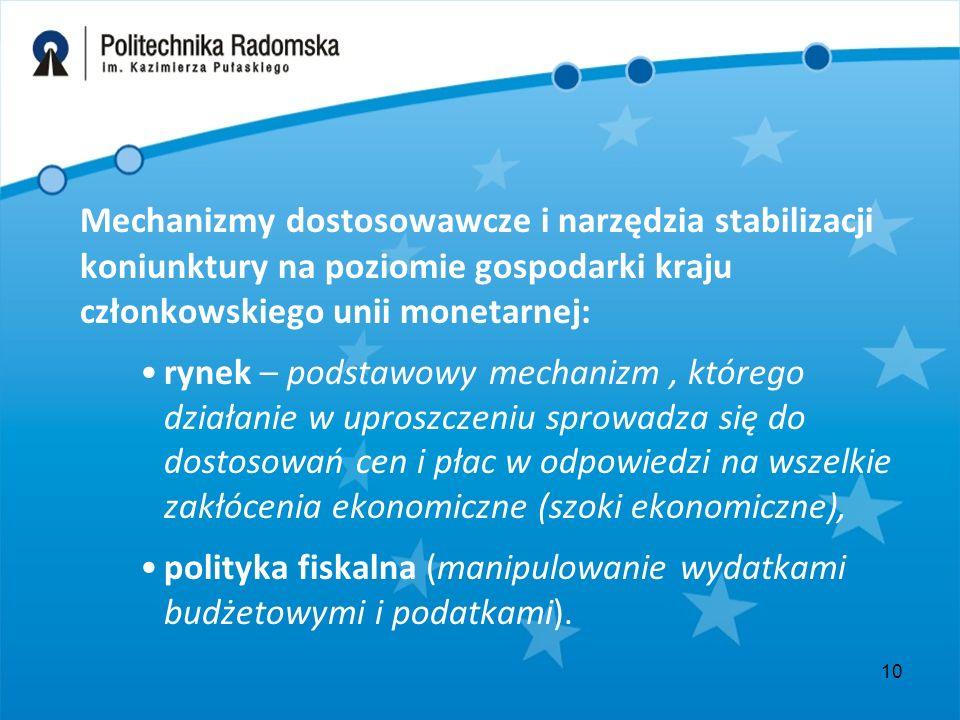 10 Mechanizmy dostosowawcze i narzędzia stabilizacji koniunktury na poziomie gospodarki kraju członkowskiego unii monetarnej: rynek – podstawowy mechanizm, którego działanie w uproszczeniu sprowadza się do dostosowań cen i płac w odpowiedzi na wszelkie zakłócenia ekonomiczne (szoki ekonomiczne), polityka fiskalna (manipulowanie wydatkami budżetowymi i podatkami).