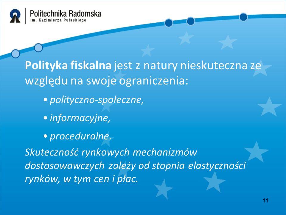 11 Polityka fiskalna jest z natury nieskuteczna ze względu na swoje ograniczenia: polityczno-społeczne, informacyjne, proceduralne.