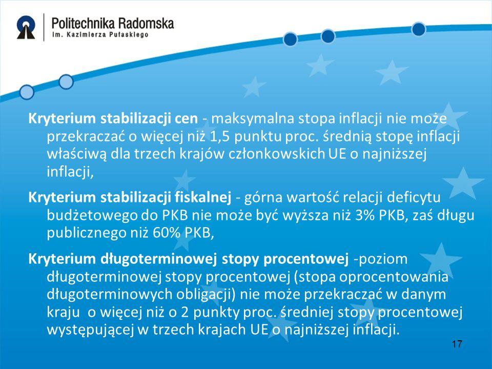 17 Kryterium stabilizacji cen - maksymalna stopa inflacji nie może przekraczać o więcej niż 1,5 punktu proc. średnią stopę inflacji właściwą dla trzec