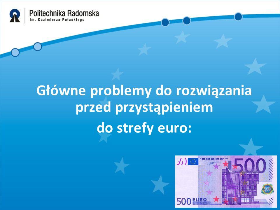 Główne problemy do rozwiązania przed przystąpieniem do strefy euro: