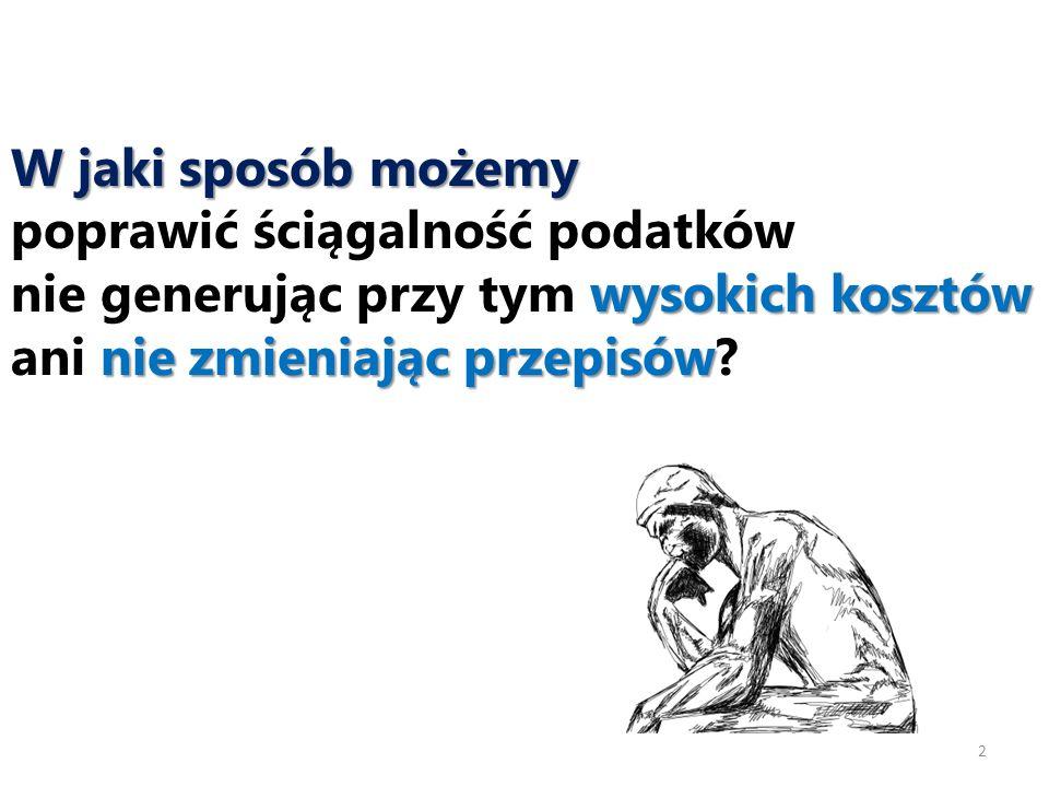 Dzi ę kuj ę Pa ń stwu za uwag ę 23