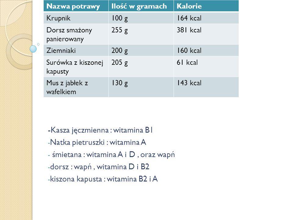 PODWIECZOREK-400 kcal