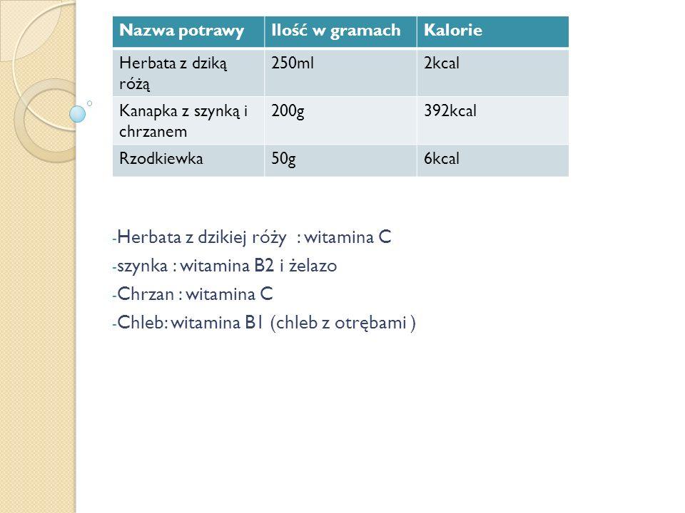 - Herbata z dzikiej róży : witamina C - szynka : witamina B2 i żelazo - Chrzan : witamina C - Chleb: witamina B1 (chleb z otrębami ) Nazwa potrawyIlość w gramachKalorie Herbata z dziką różą 250ml2kcal Kanapka z szynką i chrzanem 200g392kcal Rzodkiewka50g6kcal