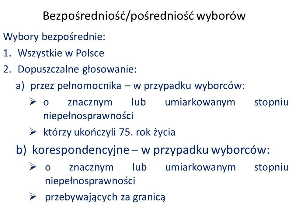 Bezpośredniość/pośredniość wyborów Wybory bezpośrednie: 1.Wszystkie w Polsce 2.Dopuszczalne głosowanie: a)przez pełnomocnika – w przypadku wyborców:  o znacznym lub umiarkowanym stopniu niepełnosprawności  którzy ukończyli 75.