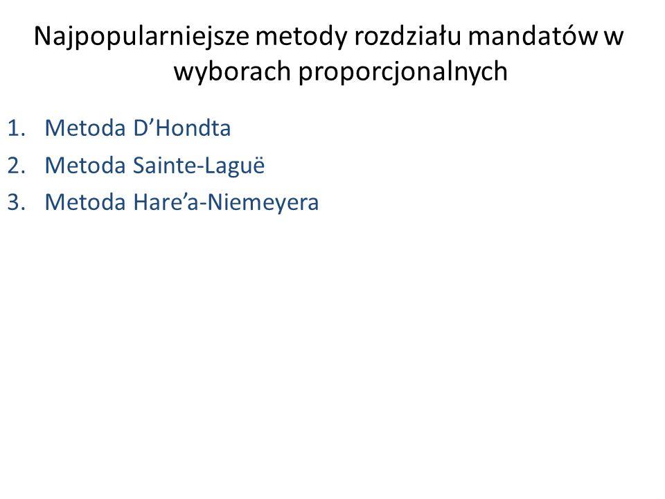 Najpopularniejsze metody rozdziału mandatów w wyborach proporcjonalnych 1.Metoda D'Hondta 2.Metoda Sainte-Laguë 3.Metoda Hare'a-Niemeyera
