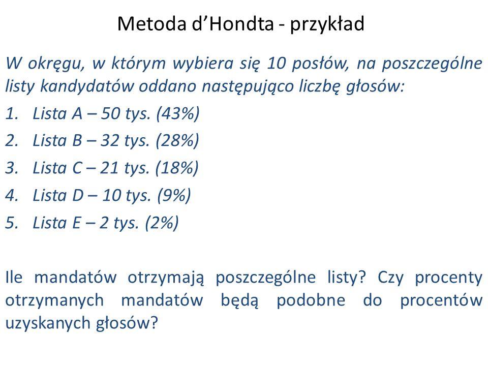 Metoda d'Hondta - przykład W okręgu, w którym wybiera się 10 posłów, na poszczególne listy kandydatów oddano następująco liczbę głosów: 1.Lista A – 50 tys.