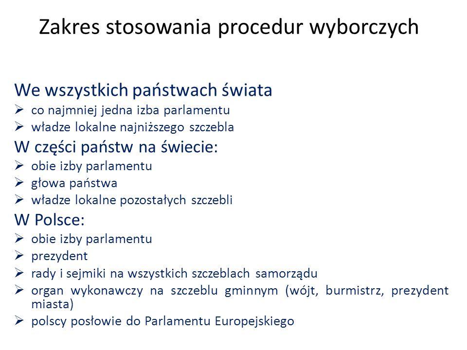 Zarządzanie wyborów  do Sejmu i Senatu:  Prezydent RP  nie później niż na 90 dni przed upływem 4 lat od rozpoczęcia kadencji  na dzień wolny od pracy przypadający w ciągu 30 dni przed upływem 4 lat od rozpoczęcia kadencji (w przypadku skrócenia kadencji – w ciągu 45 dni od jej skrócenia)  na urząd Prezydenta RP  Marszałek Sejmu  między 6 a 7 miesiącem przed upływem kadencji (w przypadku opróżnienia urzędu – w 14 dni)  na dzień wolny od pracy przypadający między 100 a 75 dniem przed upływem kadencji (w przypadku opróżnienia urzędu – na dzień wolny od pracy w ciągu 60 dni od dnia zarządzenia)  do Parlamentu Europejskiego  Prezydent RP  nie później niż na 90 dni przed dniem wyborów  na dzień wolny od pracy przypadający w tzw.