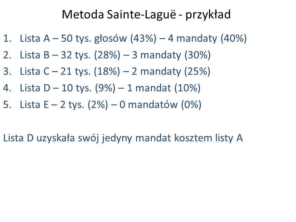 Metoda Sainte-Laguë - przykład 1.Lista A – 50 tys.