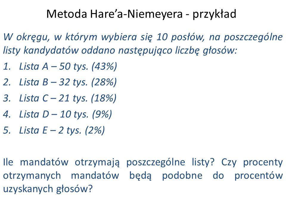 Metoda Hare'a-Niemeyera - przykład W okręgu, w którym wybiera się 10 posłów, na poszczególne listy kandydatów oddano następująco liczbę głosów: 1.Lista A – 50 tys.