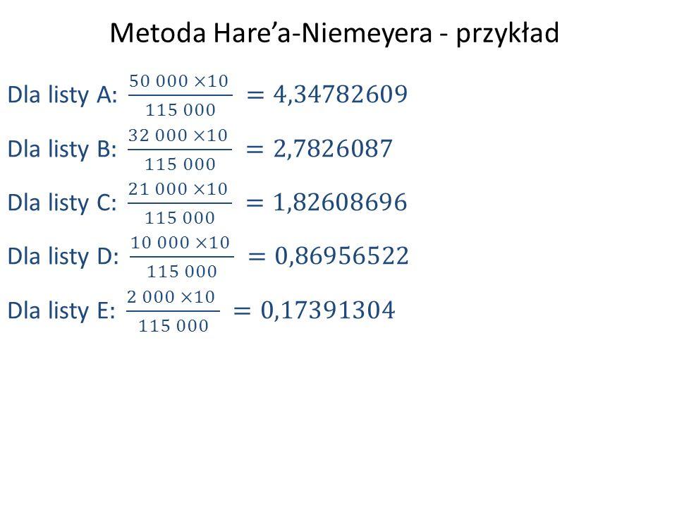 Metoda Hare'a-Niemeyera - przykład