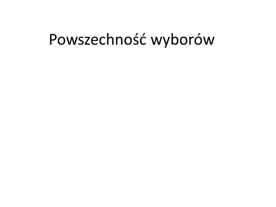 Wybory proporcjonalne 1.Mandaty rozdzielane są w okręgach wielomandatowych proporcjonalnie do uzyskanych wyników 2.Każdy komitet zgłasza listę kandydatów w danym okręgu 3.W Polsce: a)wybory do Sejmu b)wybory do Parlamentu Europejskiego c)wybory rad gmin w miastach na prawach powiatu d)wybory rad powiatów i sejmików wojewódzkich 4.Modyfikowany przez tzw.