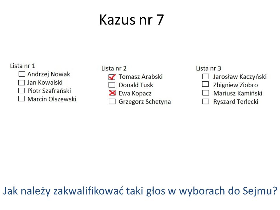 Kazus nr 7 Jak należy zakwalifikować taki głos w wyborach do Sejmu?
