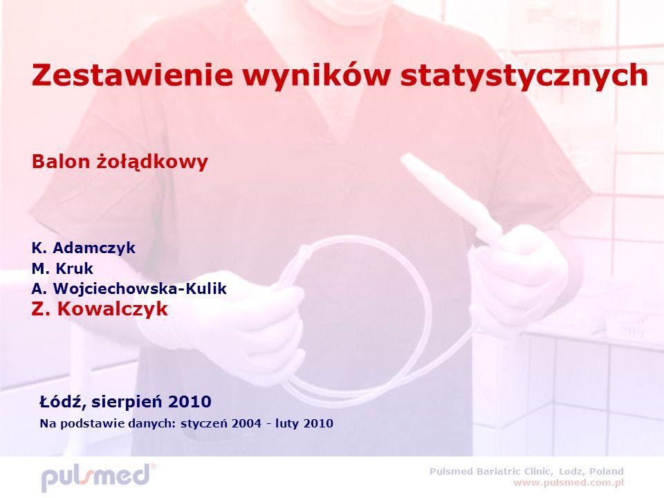 Zestawienie wyników statystycznych Balon żołądkowy K.