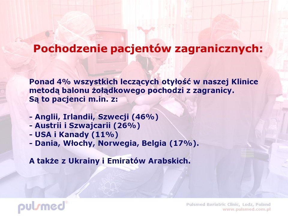 Pulsmed Bariatric Clinic, Lodz, Poland www.pulsmed.com.pl Pochodzenie pacjentów zagranicznych: Ponad 4% wszystkich leczących otyłość w naszej Klinice metodą balonu żołądkowego pochodzi z zagranicy.