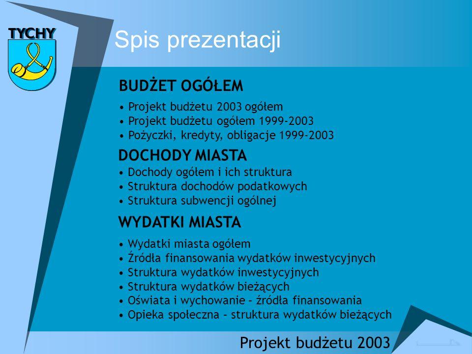 Budżet ogółem Projekt budżetu 2003 ogółem