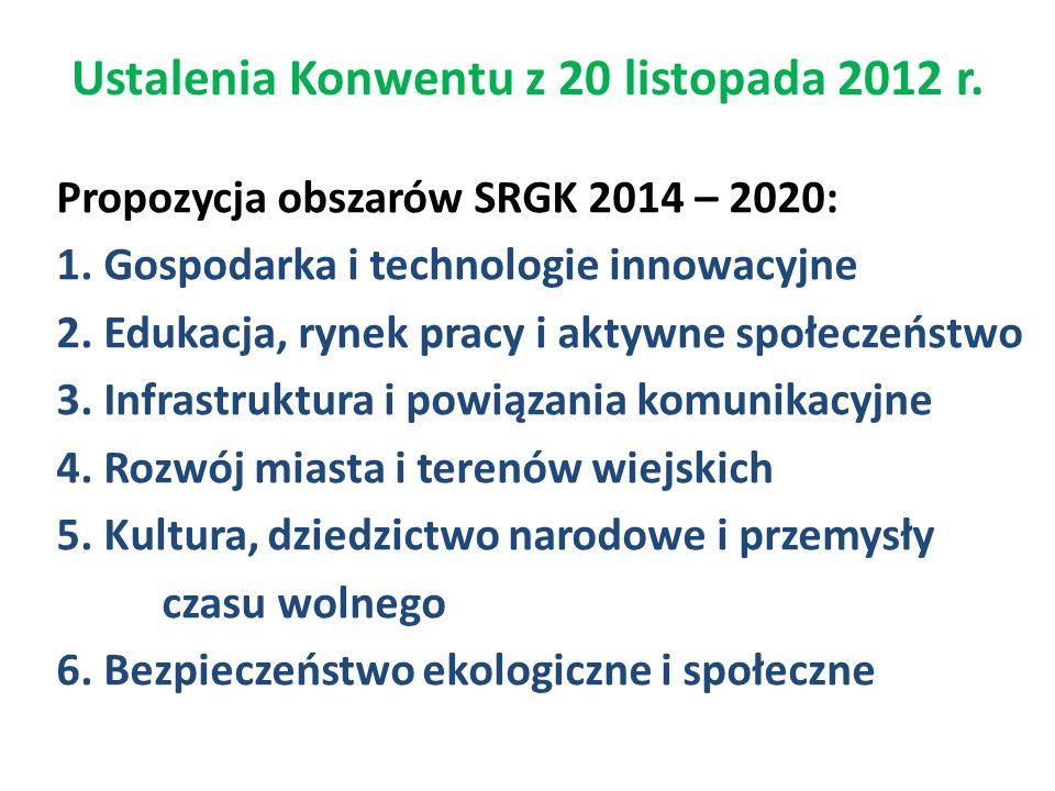 Ustalenia Konwentu z 20 listopada 2012 r.Propozycja obszarów SRGK 2014 – 2020: 1.