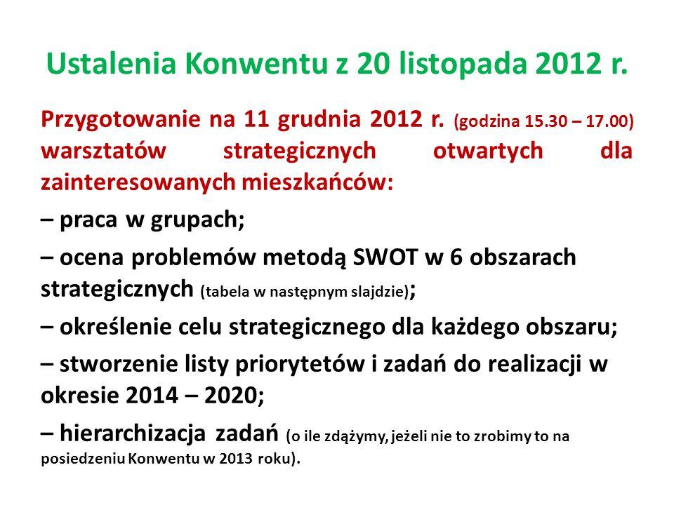 Przygotowanie na 11 grudnia 2012 r.