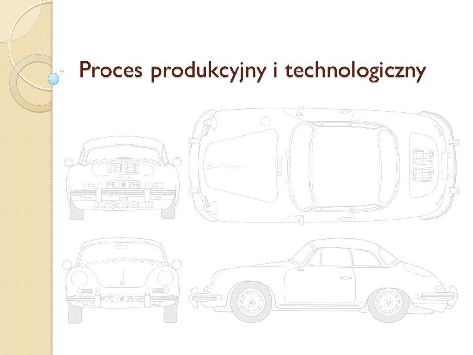 Proces produkcyjny To całokształt działań związanych z przekształceniem surowców i materiałów w produkty gotowe.